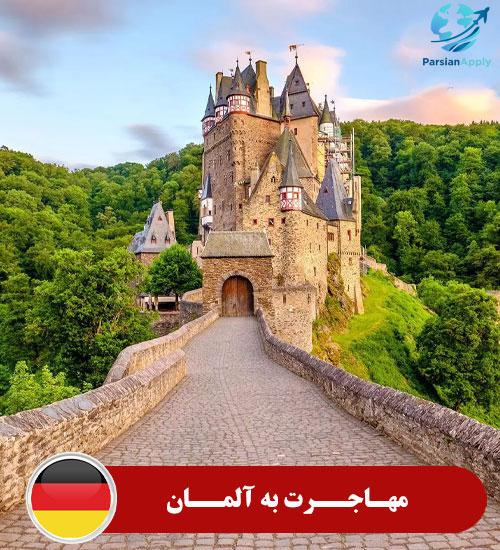 راه اندازی کسب وکار در آلمان